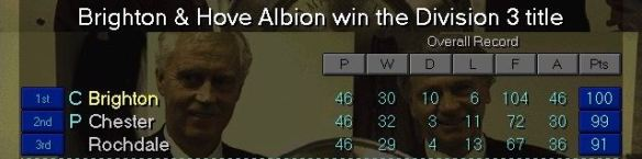 brighton win