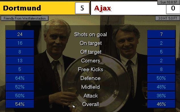 final match stats