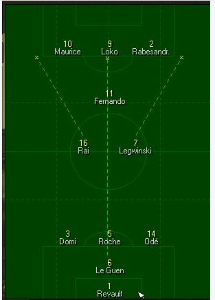 PSG final formation