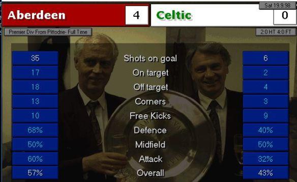 4-0 celtic