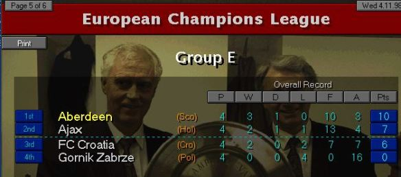 CL group 4 games