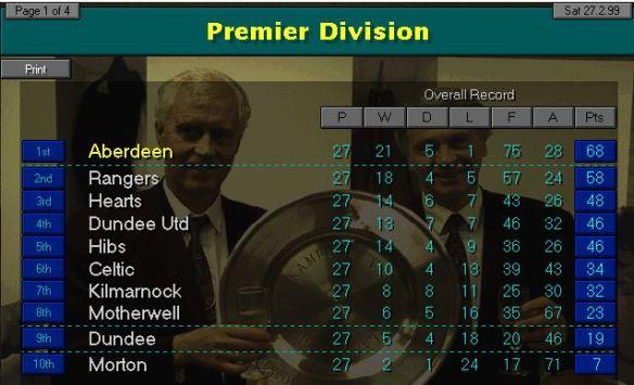 league top end of feb