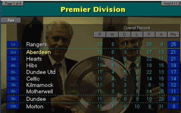 SPL table Nov 98