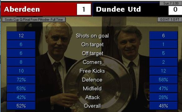 1-0 Cup QF win
