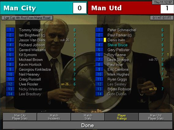 City cup tie