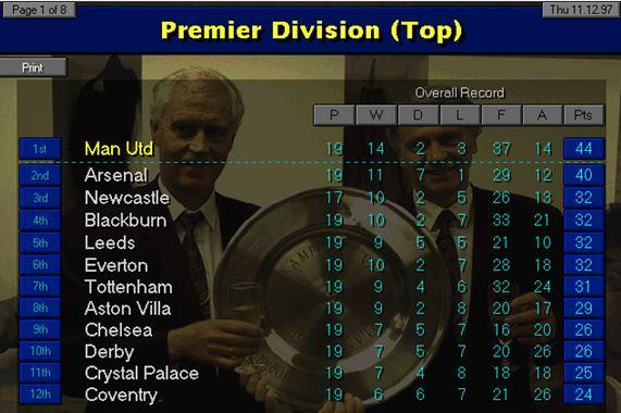 prem top 19 games