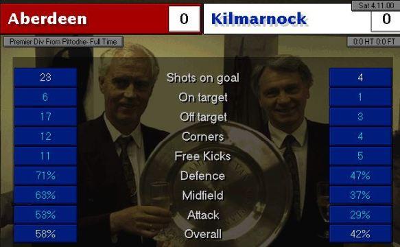 0-0 kilmarnock