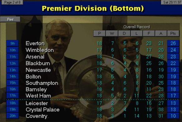 13 Prem Bottom