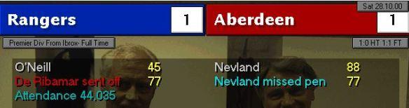 Rangers draw