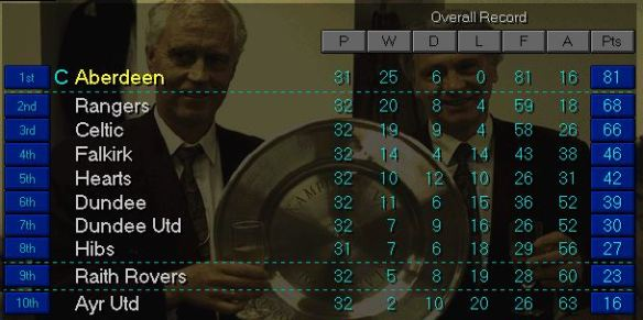S5 league title