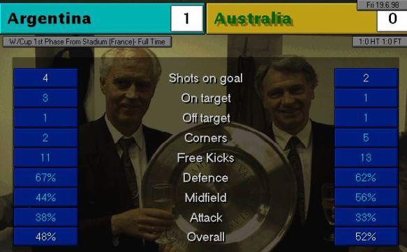 argentina 1 - 0 australia FT stats