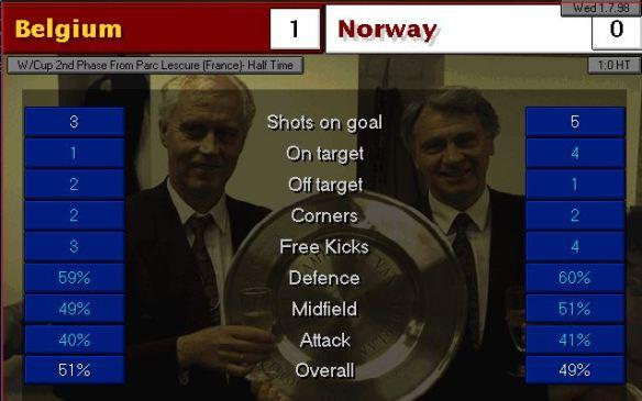 belgium norway HT stats