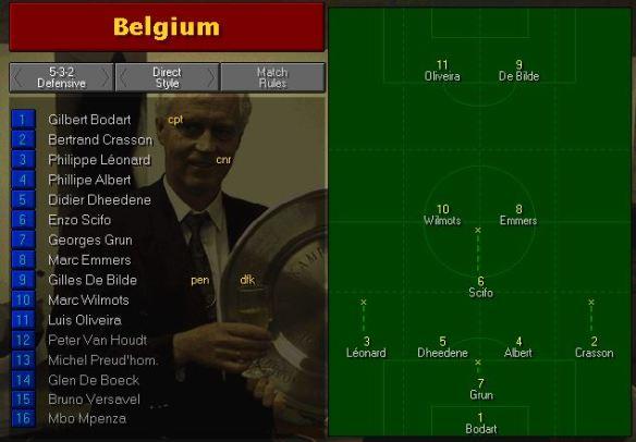 Belgium tactics vs Italy