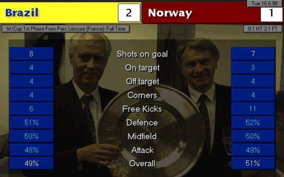 brazil 2 - 1 norway stats