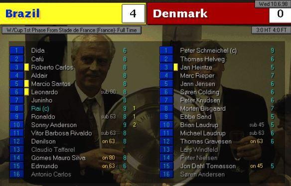 Brazil Denmark FT ratings