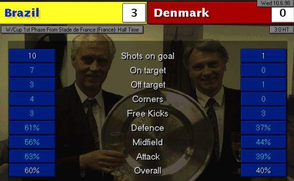 Brazil Denmark HT stats