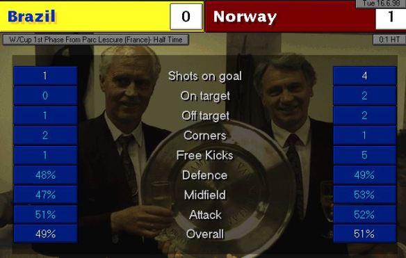 Brazil Norway HT stats