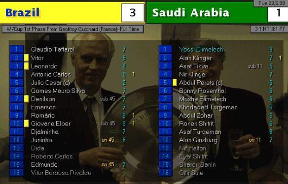 brazil saudi FT ratings