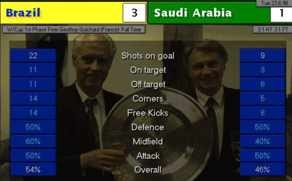 brazil saudi FT stats