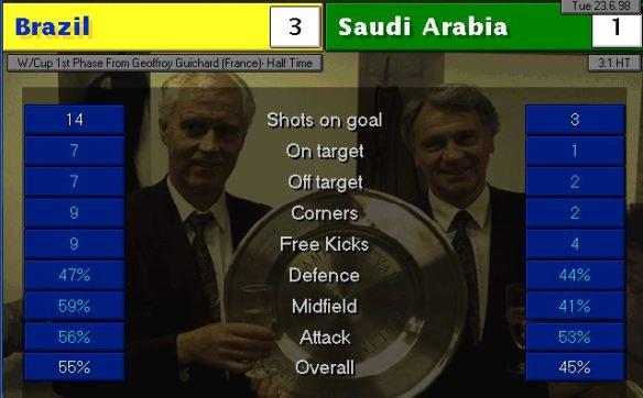 brazil saudi HT stats