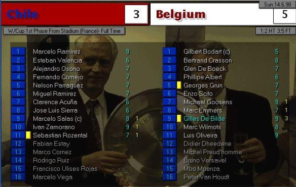 Chile belgium FT ratings