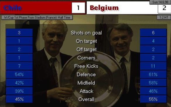 chile belgium HT stats