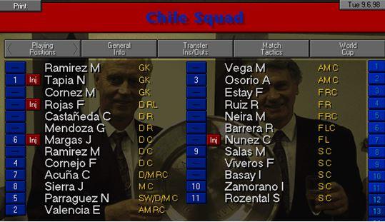 Chile Squad