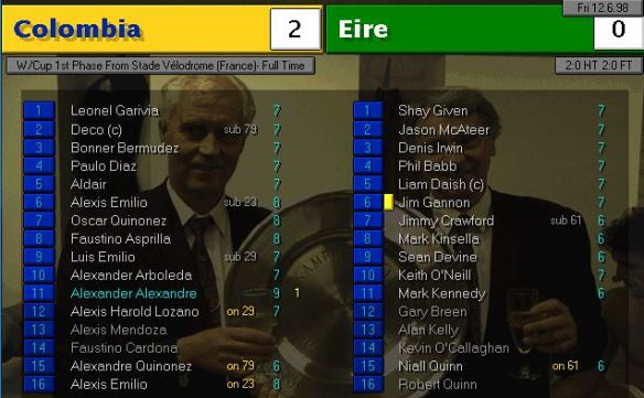 Col Eire full time ratings