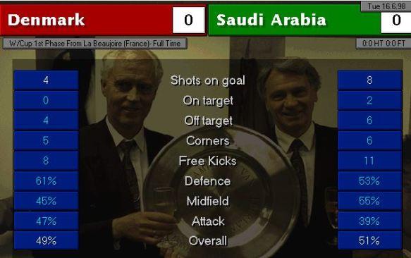 denmark 0 - 0 saudi arabia FT stats