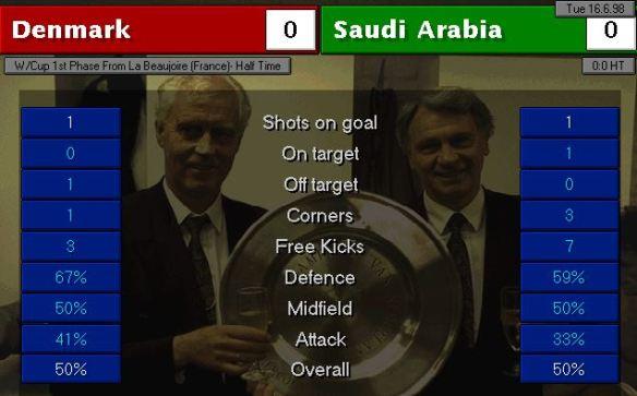 denmark 0 - 0 saudi arabia ht stats