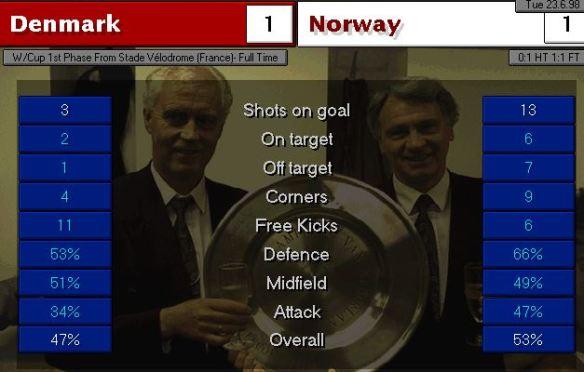 denmark norway FT stats