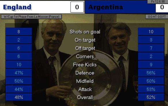 england 0 - 0 argentina FT Stats
