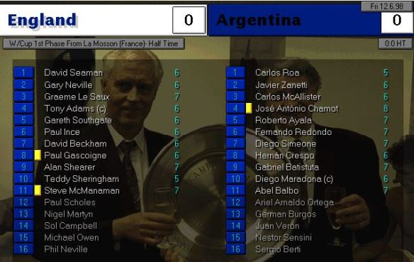 England Argentina HT ratings