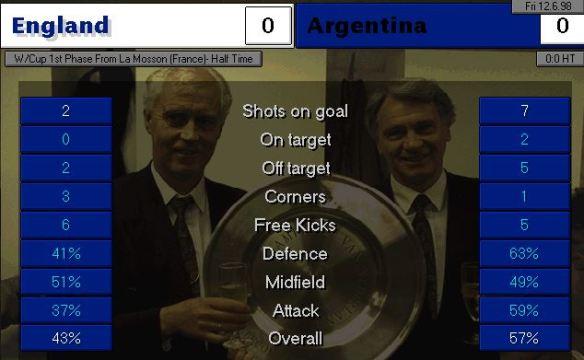 England Argentina HT Stats