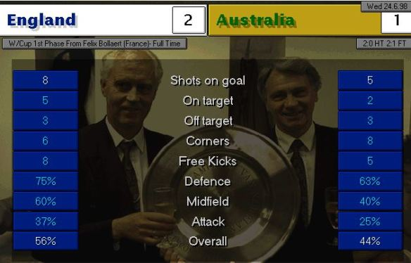 england australia FT stats