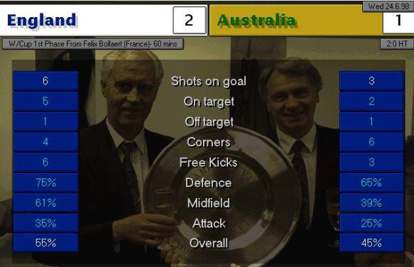 england australia HT stats