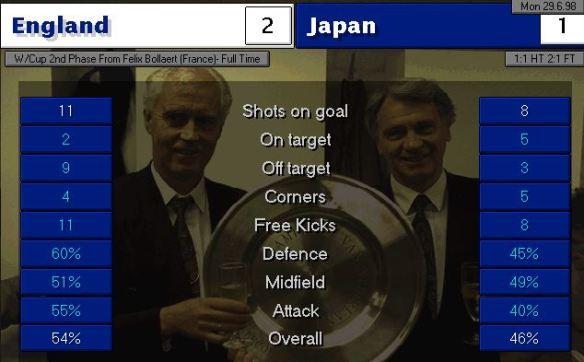 England Japan FT stats