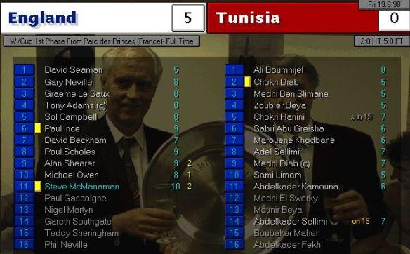 England Tunisia FT ratings
