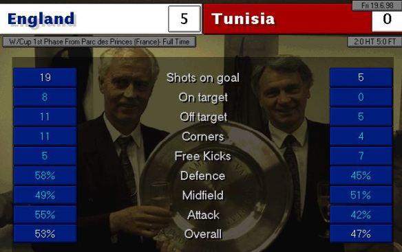 England Tunisia FT stats