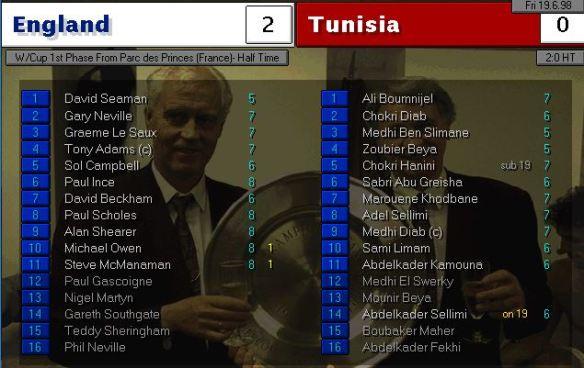 England Tunisia HT Ratings