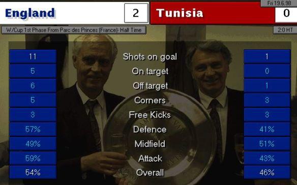 england tunisia HT stats