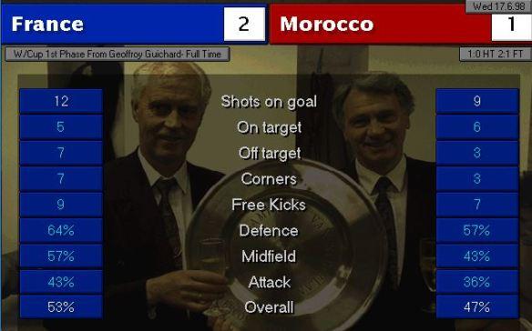 France 2 - 1 Morocco FT stats