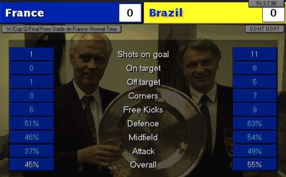 france brazil FT stats