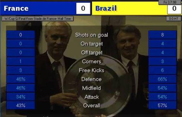 france brazil HT stats