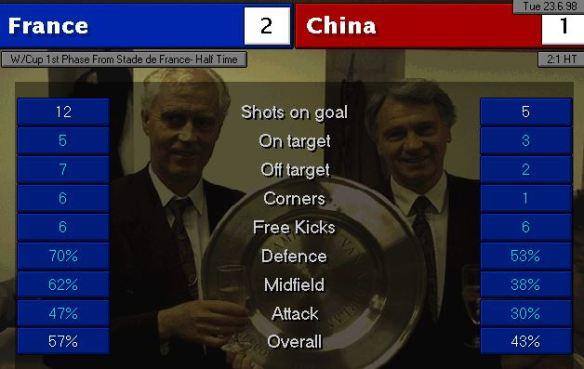 france china HT stats