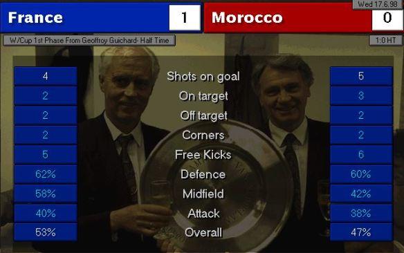 france morocco HT stats