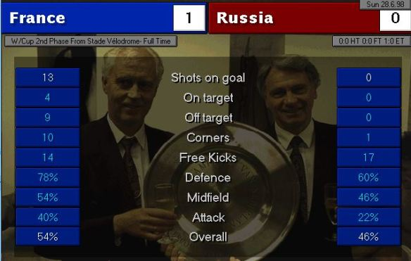 france russia AET stats