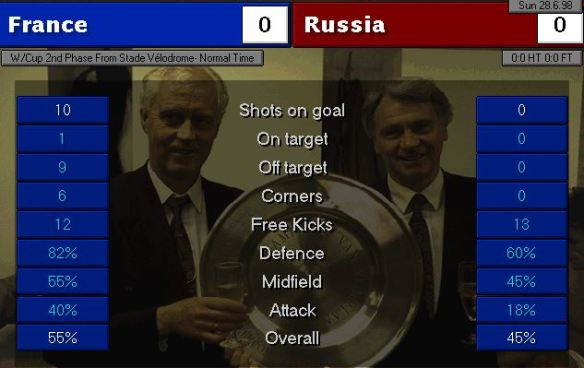 france russia FT stats