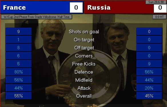 france russia HT stats