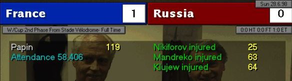 france russia scoreboard